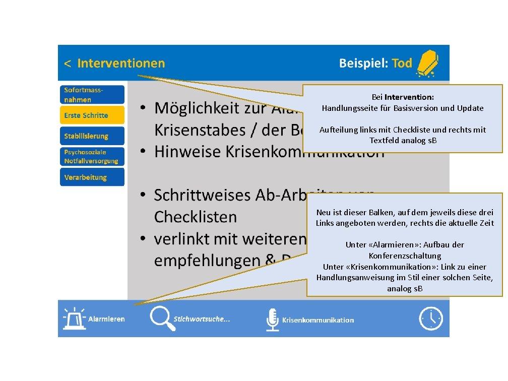 Bei Intervention: Handlungsseite für Basisversion und Update Aufteilung links mit Checkliste und rechts mit