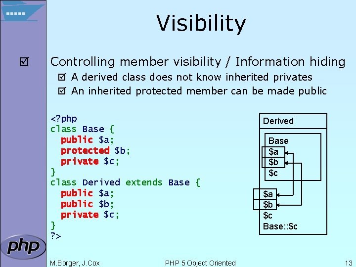 Visibility þ Controlling member visibility / Information hiding þ A derived class does not