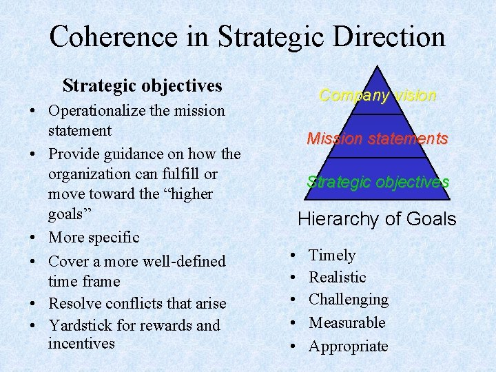 Coherence in Strategic Direction Strategic objectives • Operationalize the mission statement • Provide guidance