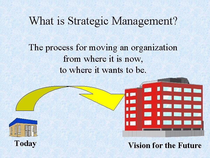 What is Strategic Management? The process for moving an organization from where it is