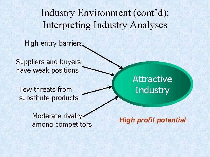 Industry Environment (cont'd); Interpreting Industry Analyses High entry barriers Suppliers and buyers have weak
