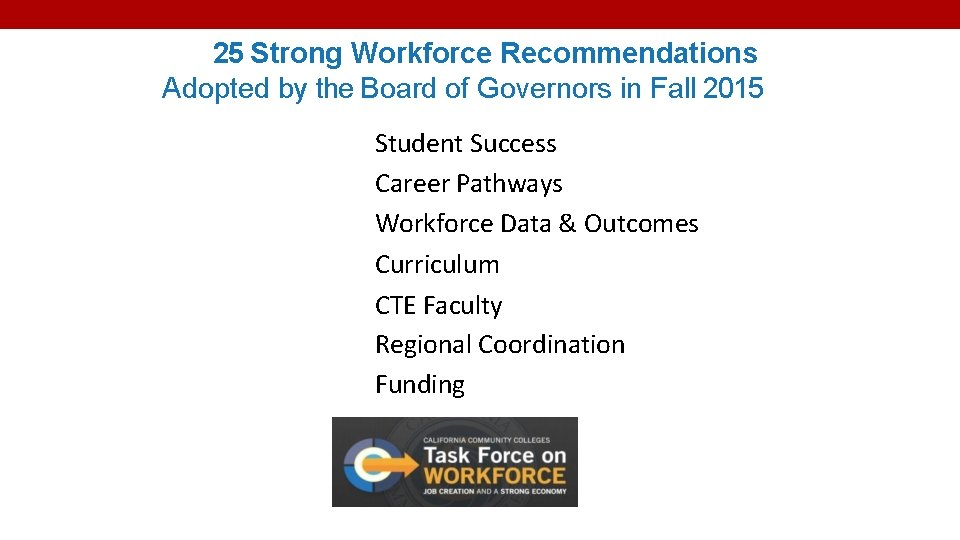 25 Strong Workforce Recommendations Adopted by the Board of Governors in Fall 2015 Student