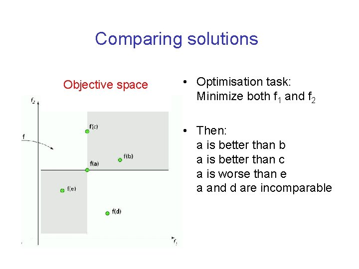 Comparing solutions Objective space • Optimisation task: Minimize both f 1 and f 2
