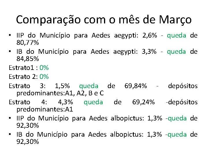 Comparação com o mês de Março • IIP do Município para Aedes aegypti: 2,