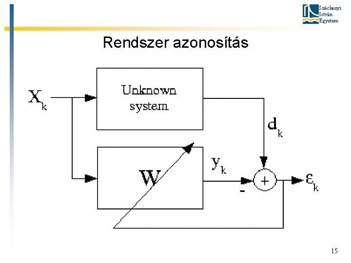 Széchenyi István Egyetem Rendszer azonosítás 15