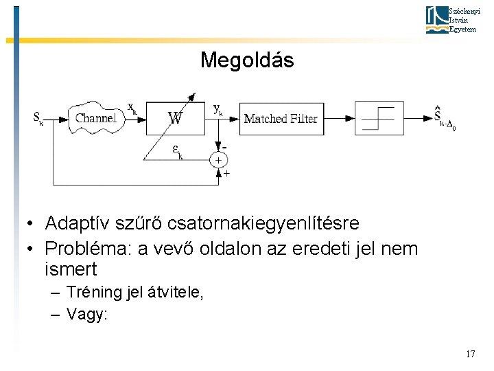 Széchenyi István Egyetem Megoldás • Adaptív szűrő csatornakiegyenlítésre • Probléma: a vevő oldalon az