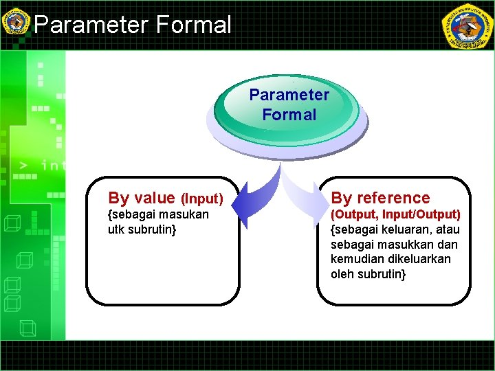 Parameter Formal By value (Input) By reference {sebagai masukan utk subrutin} (Output, Input/Output) {sebagai