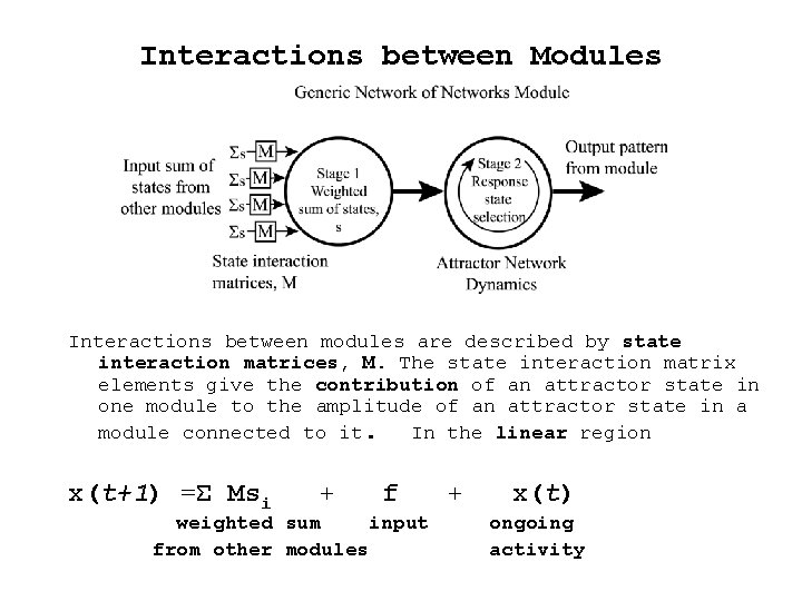 Interactions between Modules Interactions between modules are described by state interaction matrices, M. The