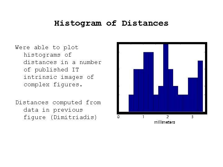 Histogram of Distances Were able to plot histograms of distances in a number of