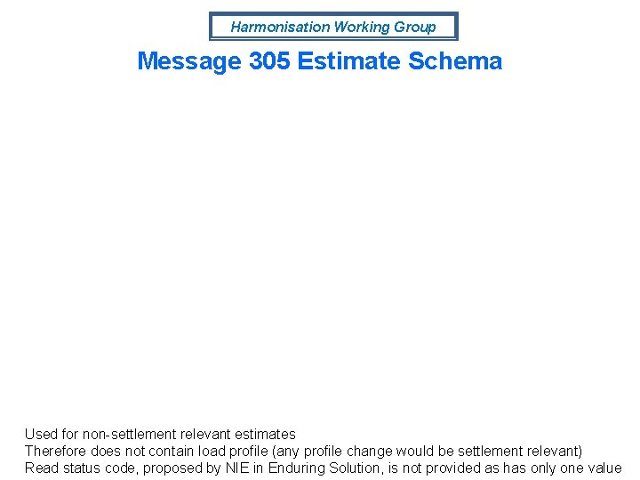 Harmonisation Working Group Message 305 Estimate Schema Used for non-settlement relevant estimates Therefore does