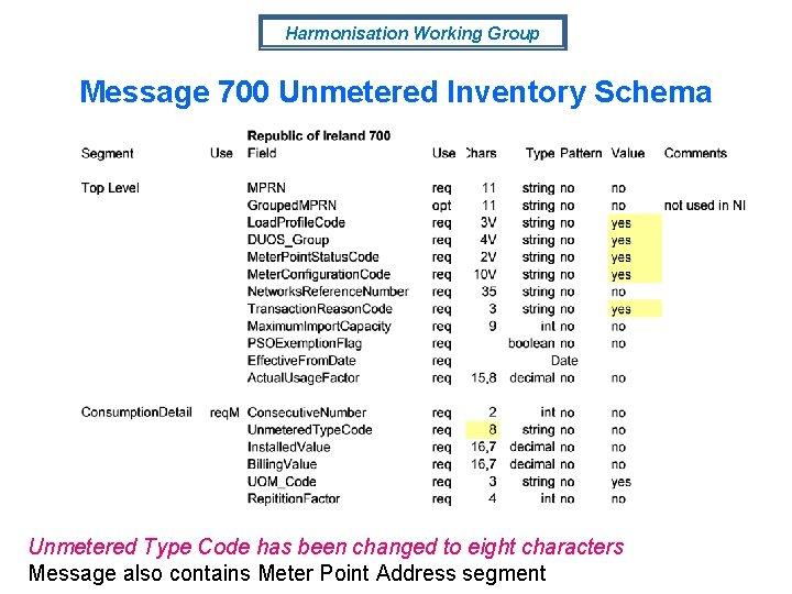 Harmonisation Working Group Message 700 Unmetered Inventory Schema Unmetered Type Code has been changed