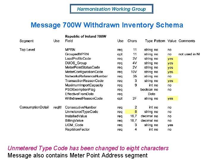 Harmonisation Working Group Message 700 W Withdrawn Inventory Schema Unmetered Type Code has been
