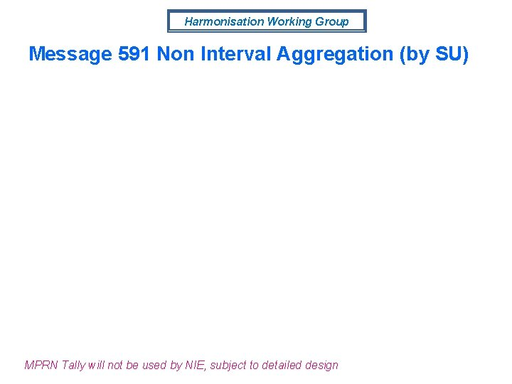 Harmonisation Working Group Message 591 Non Interval Aggregation (by SU) MPRN Tally will not