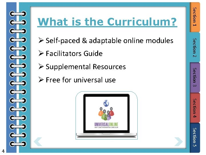 Ø Facilitators Guide Ø Free for universal use Section 3 Ø Supplemental Resources Section