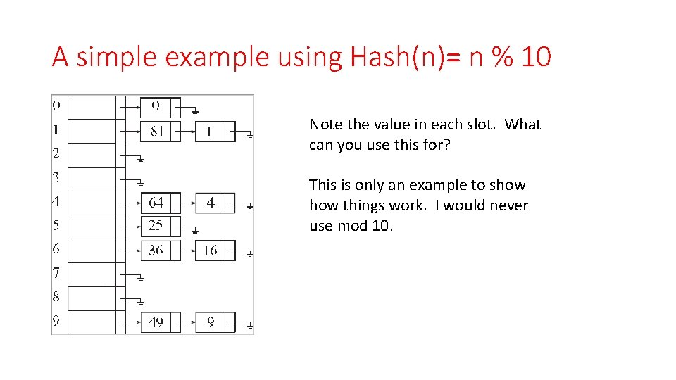 A simple example using Hash(n)= n % 10 Note the value in each slot.