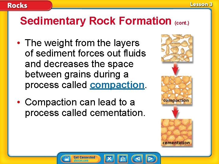 Sedimentary Rock Formation (cont. ) • The weight from the layers of sediment forces