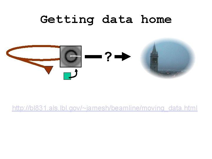 Getting data home ? http: //bl 831. als. lbl. gov/~jamesh/beamline/moving_data. html