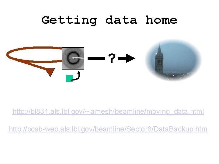 Getting data home ? http: //bl 831. als. lbl. gov/~jamesh/beamline/moving_data. html http: //bcsb-web. als.