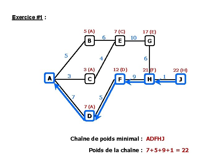 Exercice #1 : 5 (A) B 5 A 7 (C) 6 E 17 (E)