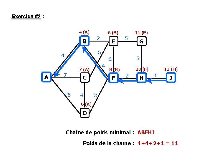 Exercice #2 : 4 (A) B 6 (B) 2 5 5 4 4 7