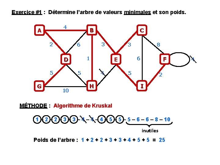 Exercice #1 : Détermine l'arbre de valeurs minimales et son poids. 4 A 2