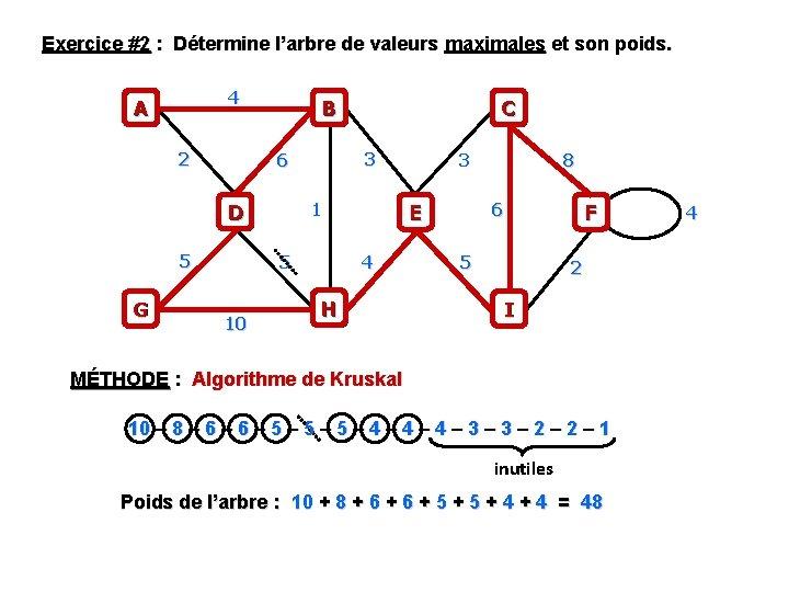 Exercice #2 : Détermine l'arbre de valeurs maximales et son poids. 4 A 2
