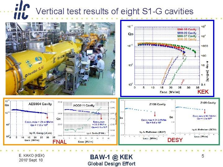 Vertical test results of eight S 1 -G cavities KEK DESY FNAL E. KAKO