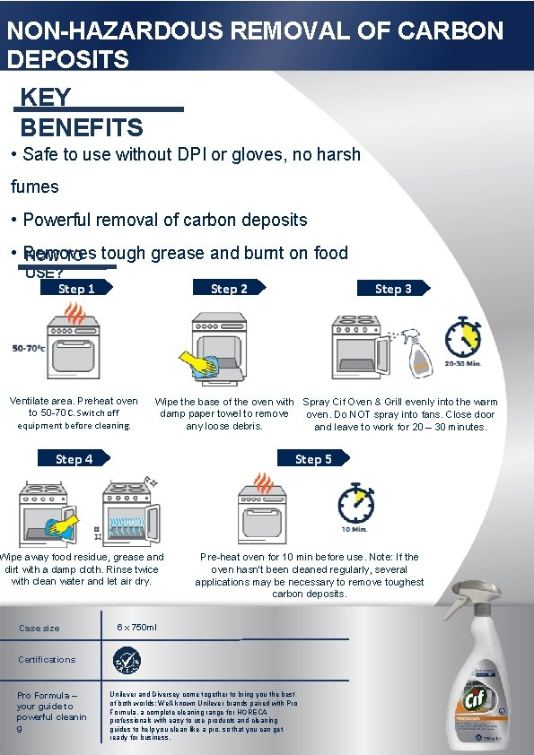 NON-HAZARDOUS REMOVAL OF CARBON DEPOSITS KEY BENEFITS • Safe to use without DPI or