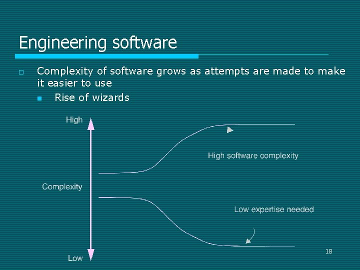 Engineering software o Complexity of software grows as attempts are made to make it