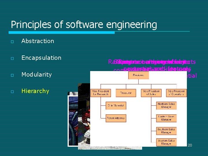 Principles of software engineering o Abstraction o Encapsulation o Modularity o Hierarchy Ranking Separate