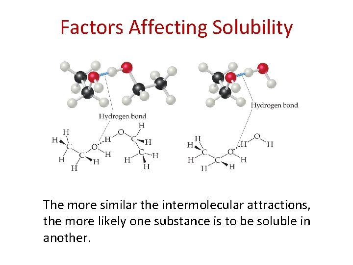 Factors Affecting Solubility The more similar the intermolecular attractions, the more likely one substance