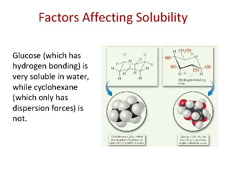 Factors Affecting Solubility Glucose (which has hydrogen bonding) is very soluble in water, while