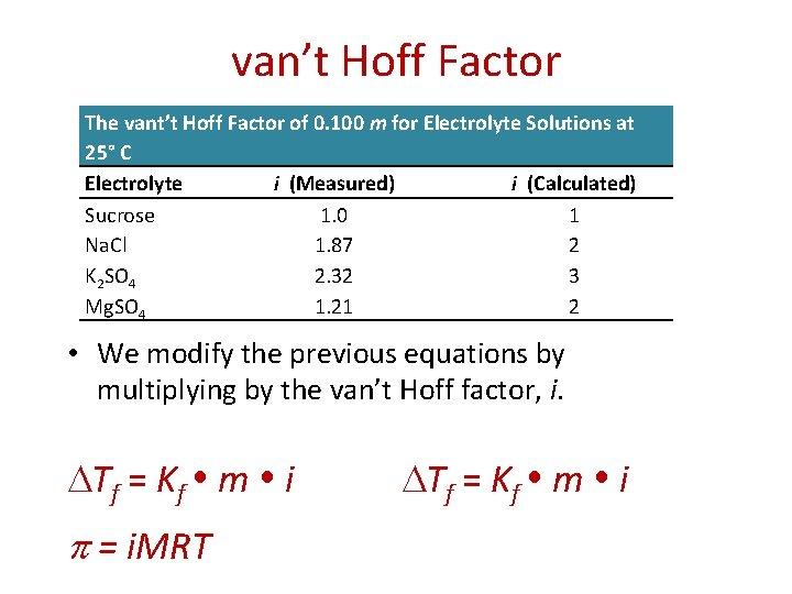 van't Hoff Factor The vant't Hoff Factor of 0. 100 m for Electrolyte Solutions