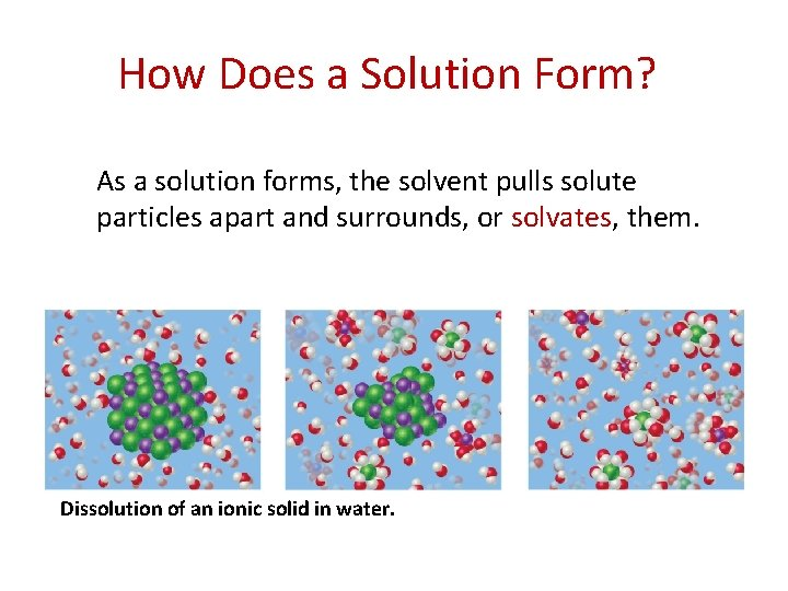 How Does a Solution Form? As a solution forms, the solvent pulls solute particles