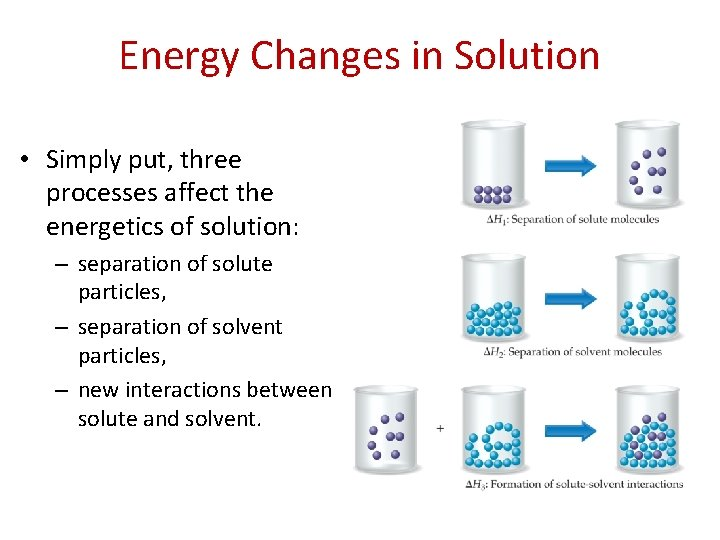 Energy Changes in Solution • Simply put, three processes affect the energetics of solution: