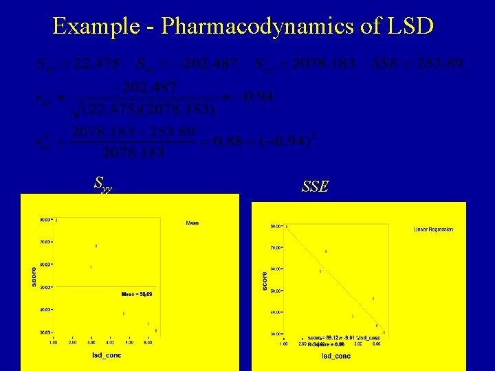 Example - Pharmacodynamics of LSD Syy SSE