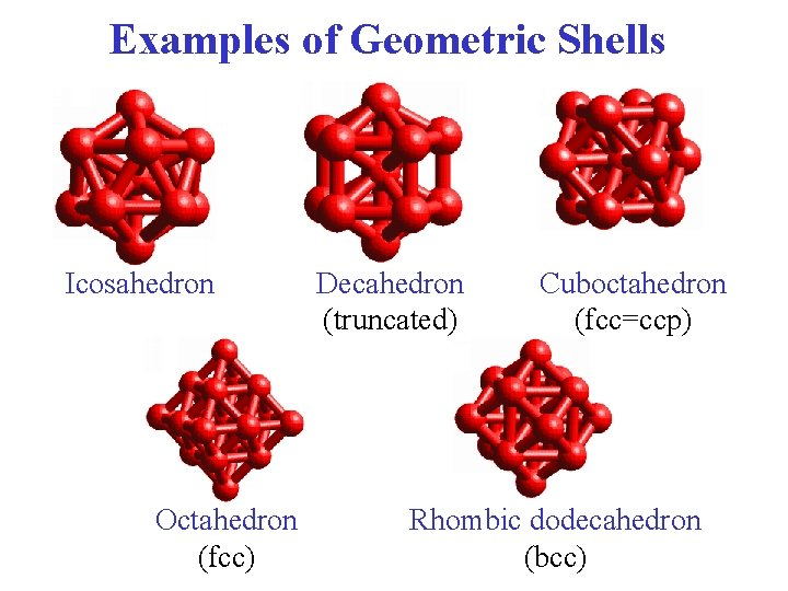 Examples of Geometric Shells Icosahedron Octahedron (fcc) Decahedron (truncated) Cuboctahedron (fcc=ccp) Rhombic dodecahedron (bcc)