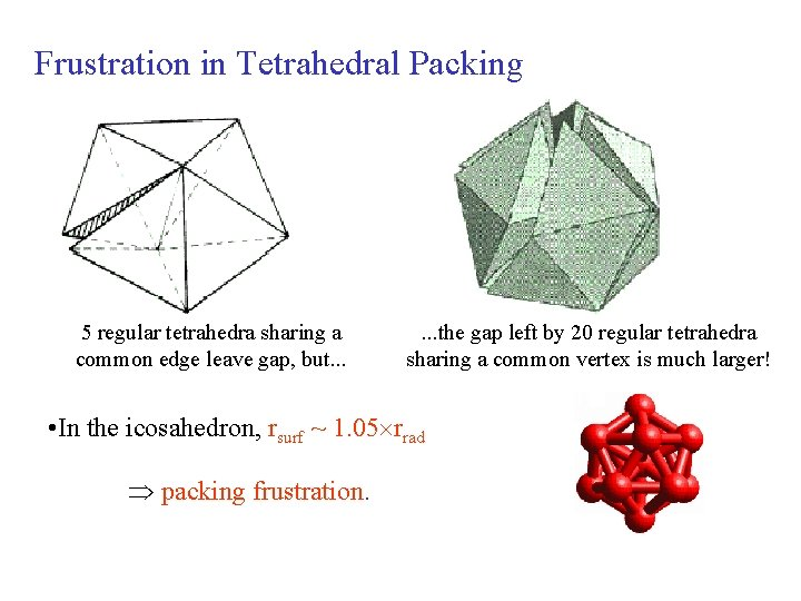 Frustration in Tetrahedral Packing 5 regular tetrahedra sharing a common edge leave gap, but.