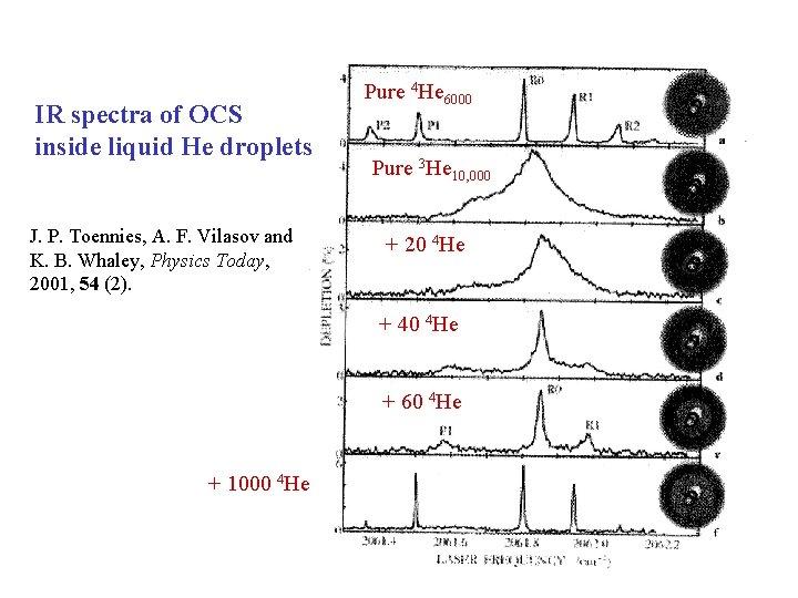 IR spectra of OCS inside liquid He droplets J. P. Toennies, A. F. Vilasov