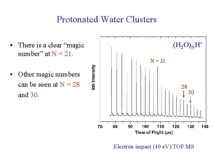 """Protonated Water Clusters (H 2 O)NH+ • There is a clear """"magic number"""" at"""