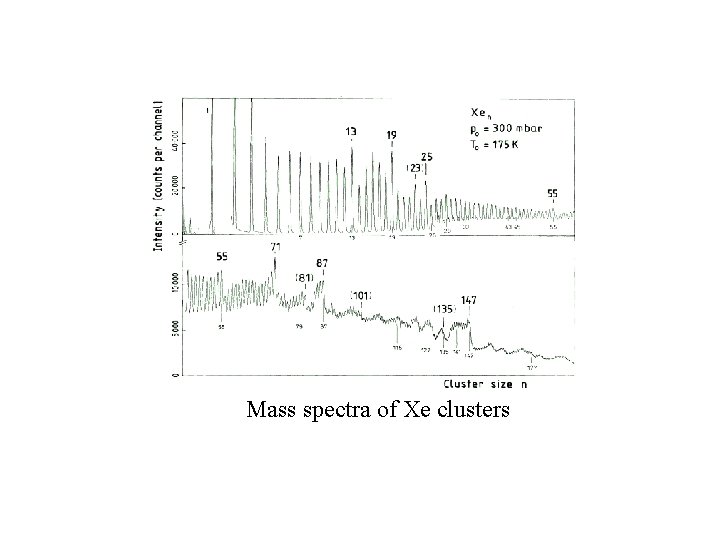 Mass spectra of Xe clusters