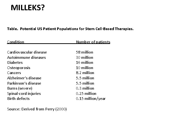 MILLEKS? Table. Potential US Patient Populations for Stem Cell-Based Therapies. Condition Number of patients