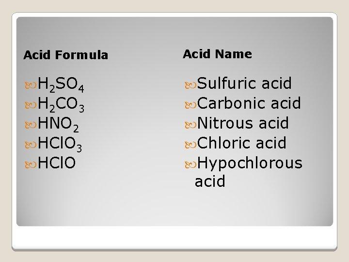 Acid Formula Acid Name H 2 SO 4 Sulfuric H 2 CO 3 HNO