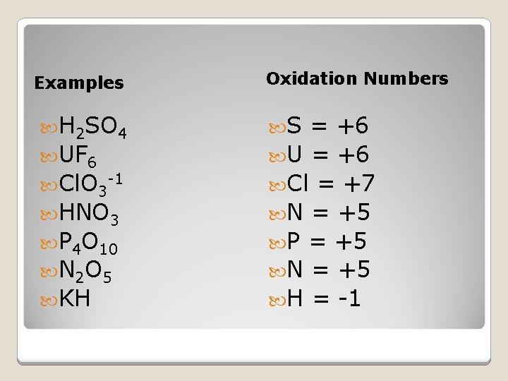 Examples H 2 SO 4 UF 6 Cl. O 3 -1 HNO 3 P