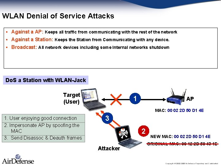 WLAN Denial of Service Attacks § Against a AP: Keeps all traffic from communicating