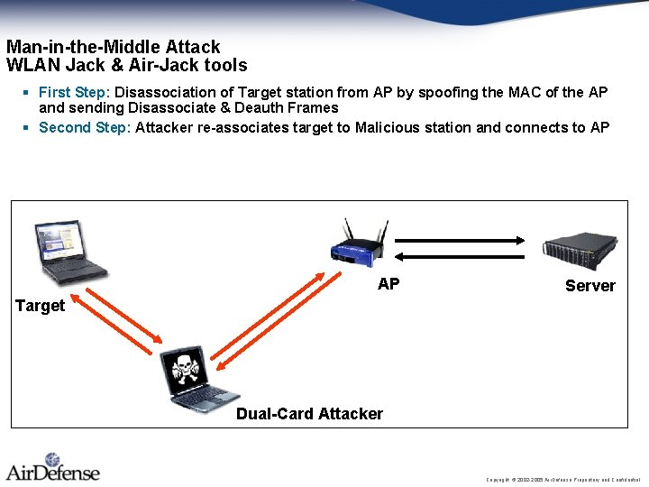 Man-in-the-Middle Attack WLAN Jack & Air-Jack tools § First Step: Disassociation of Target station