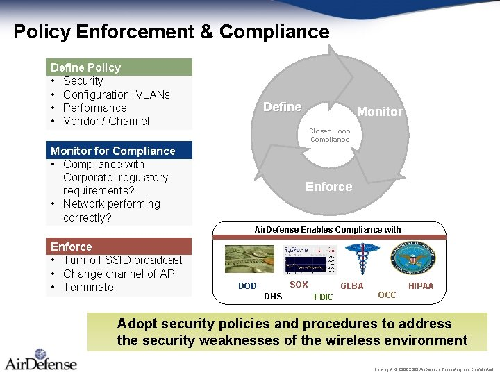 Policy Enforcement & Compliance Define Policy • Security • Configuration; VLANs • Performance •