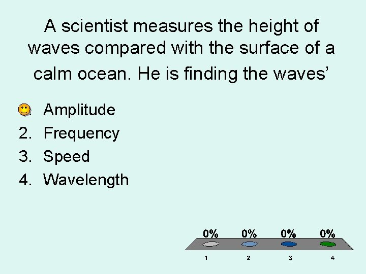 A scientist measures the height of waves compared with the surface of a calm