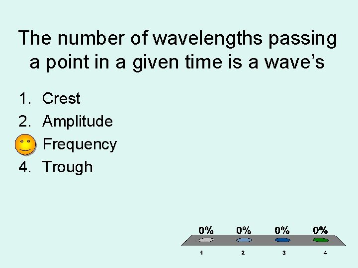 The number of wavelengths passing a point in a given time is a wave's