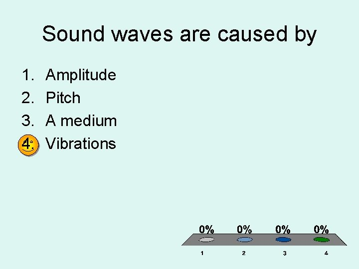 Sound waves are caused by 1. 2. 3. 4. Amplitude Pitch A medium Vibrations